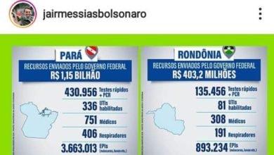 Photo of Postagem de Bolsonaro desmente Diário do Pará sobre recursos para combate ao Covid
